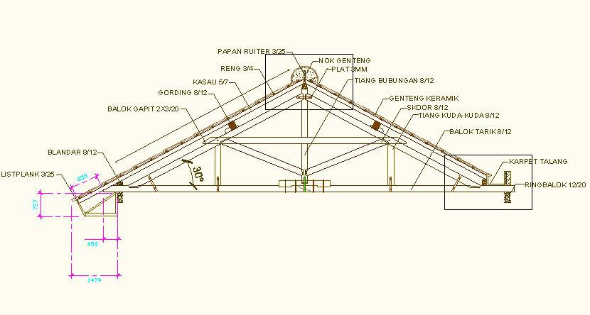 830 x 444 jpeg 43kb rpp dan silabus teknik bangunan kurikulum